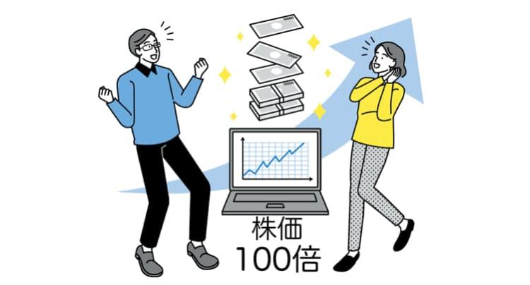 米国株100倍